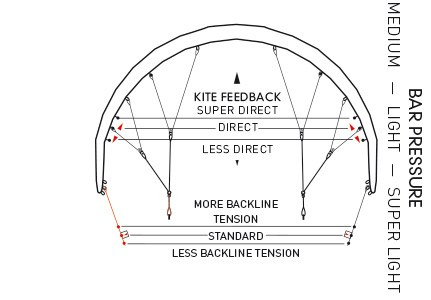 gts3-infografik-bar-pressure